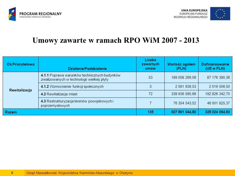 8Urząd Marszałkowski Województwa Warmińsko-Mazurskiego w Olsztynie Umowy zawarte w ramach RPO WiM 2007 - 2013 Oś Priorytetowa Działanie/Poddziałanie L