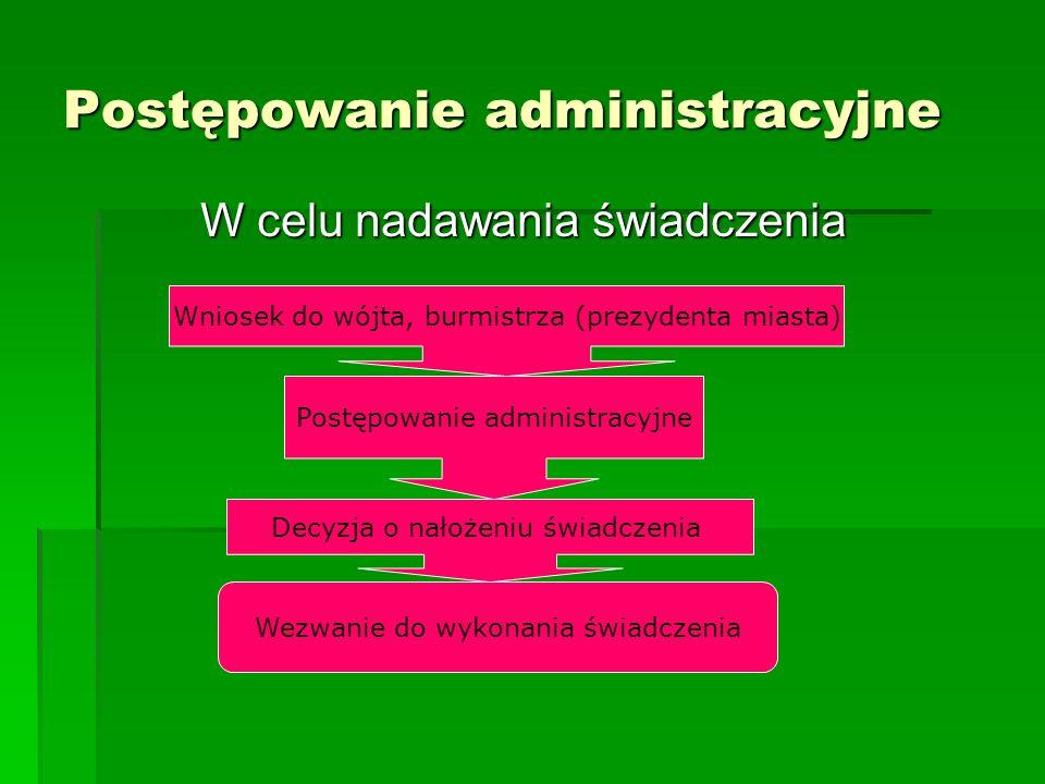 Postępowanie administracyjne W celu nadawania świadczenia Wniosek do wójta, burmistrza (prezydenta miasta) Postępowanie administracyjne Decyzja o nałożeniu świadczenia Wezwanie do wykonania świadczenia