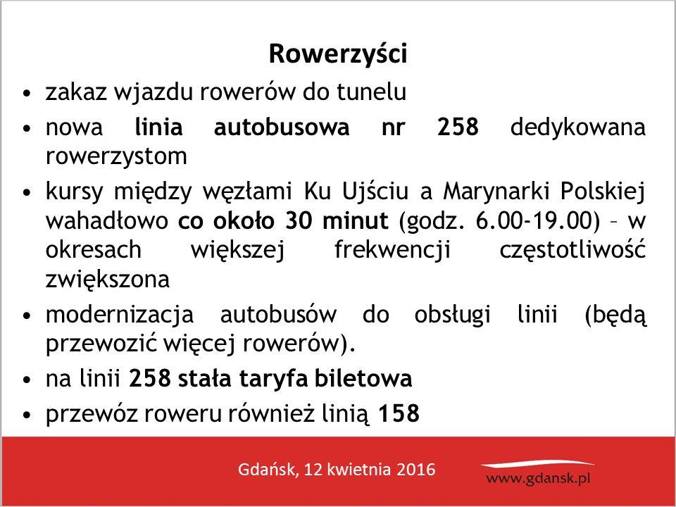 Gdańsk, 12 kwietnia 2016 Rowerzyści zakaz wjazdu rowerów do tunelu nowa linia autobusowa nr 258 dedykowana rowerzystom kursy między węzłami Ku Ujściu a Marynarki Polskiej wahadłowo co około 30 minut (godz.