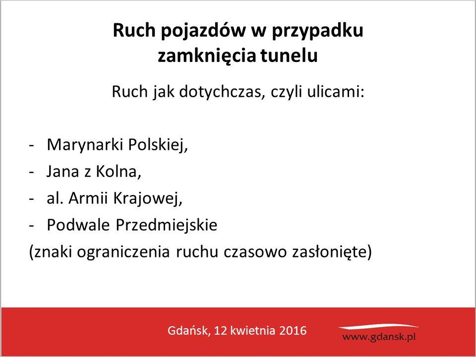 Gdańsk, 12 kwietnia 2016 Ruch pojazdów w przypadku zamknięcia tunelu Ruch jak dotychczas, czyli ulicami: -Marynarki Polskiej, -Jana z Kolna, -al.