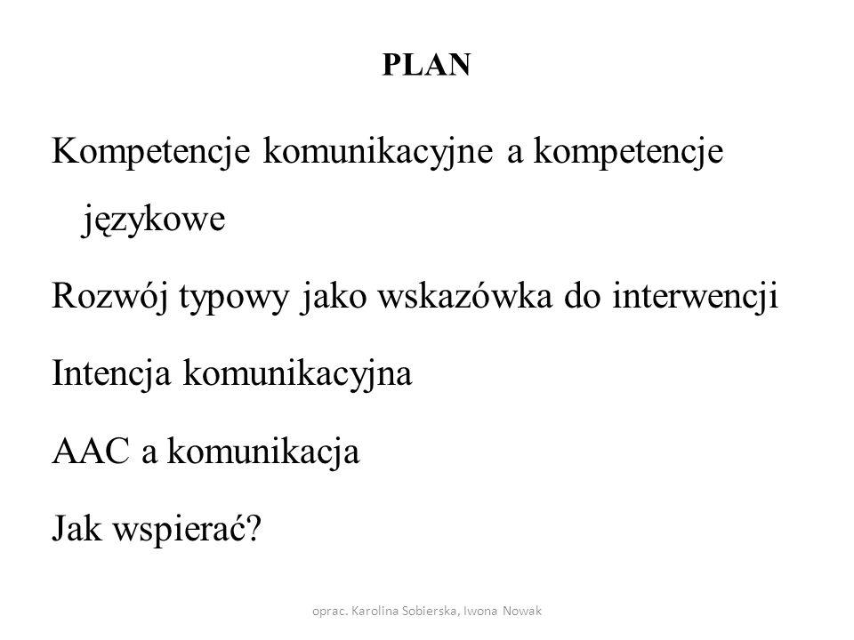 PLAN Kompetencje komunikacyjne a kompetencje językowe Rozwój typowy jako wskazówka do interwencji Intencja komunikacyjna AAC a komunikacja Jak wspierać.