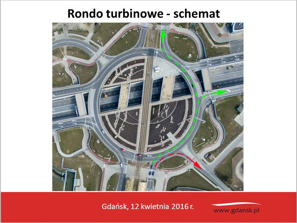 Gdańsk, 12 kwietnia 2016 r. Rondo turbinowe - schemat