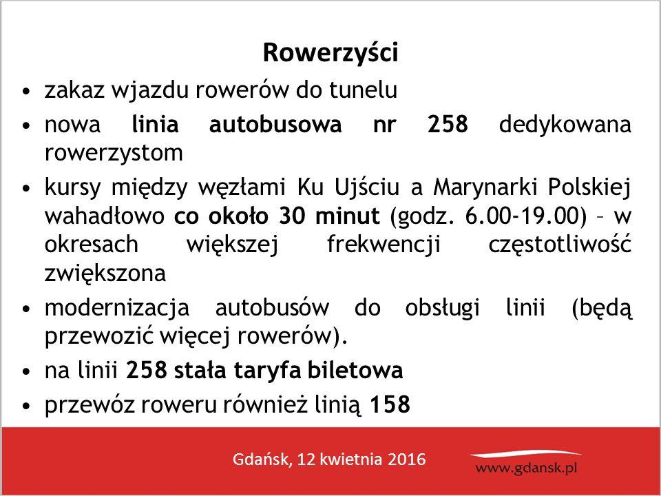 Gdańsk, 12 kwietnia 2016 Rowerzyści zakaz wjazdu rowerów do tunelu nowa linia autobusowa nr 258 dedykowana rowerzystom kursy między węzłami Ku Ujściu