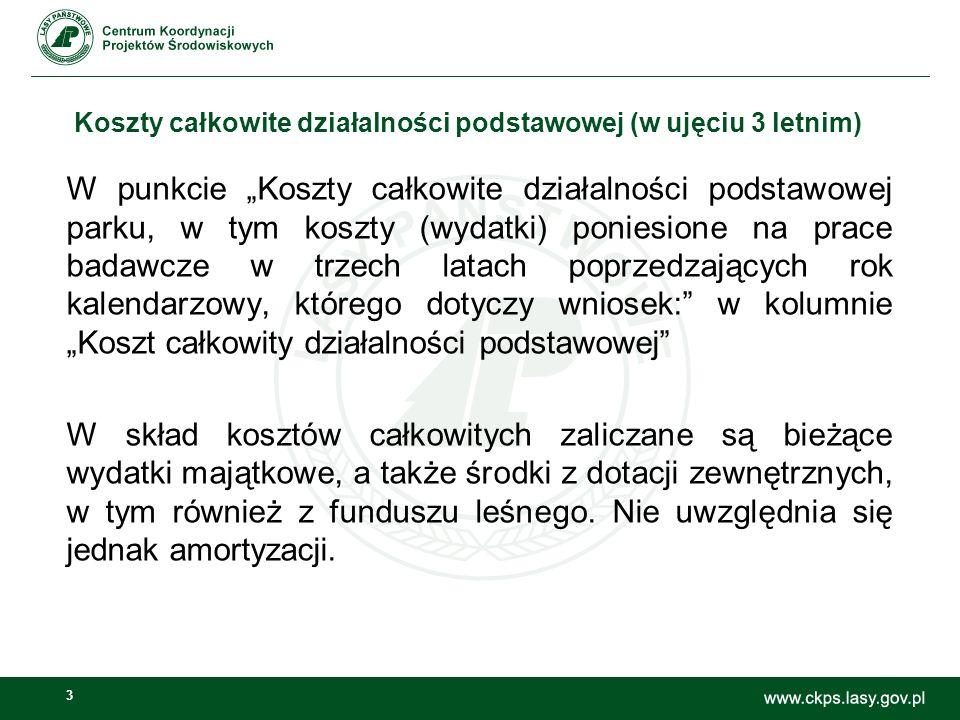 4 Wskaźnik przypisu kosztów działalności pomocniczej cz.1.
