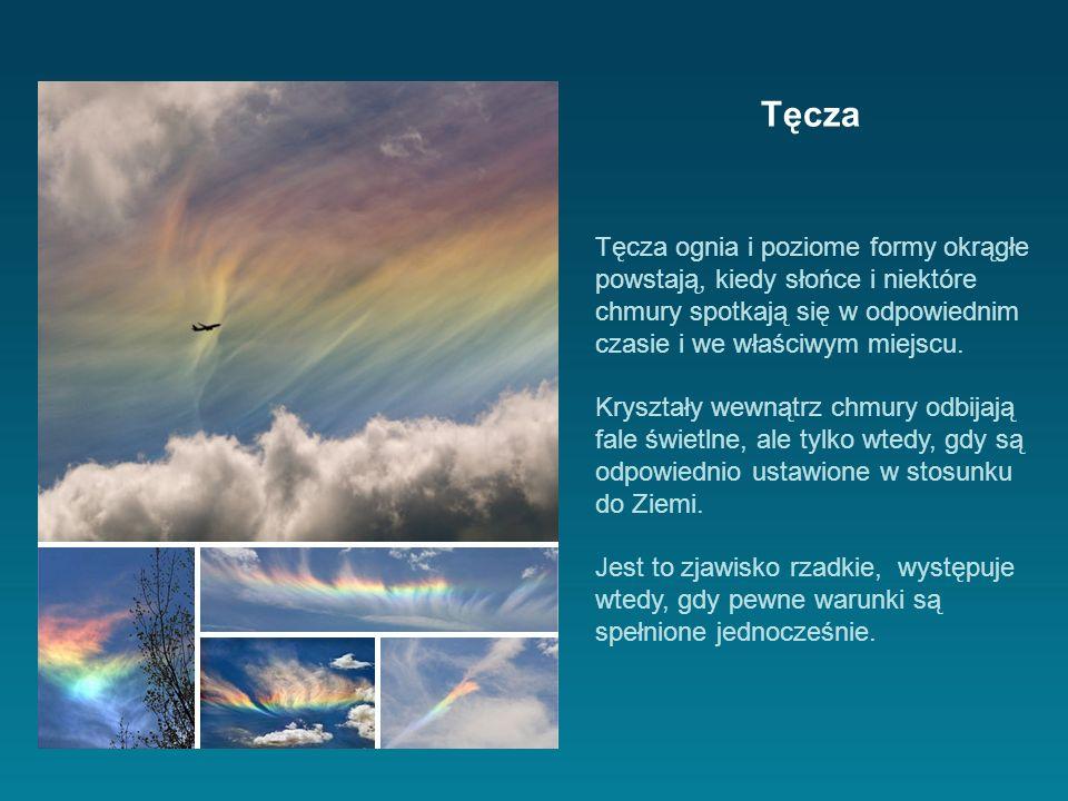 Tęcza ognia i poziome formy okrągłe powstają, kiedy słońce i niektóre chmury spotkają się w odpowiednim czasie i we właściwym miejscu.