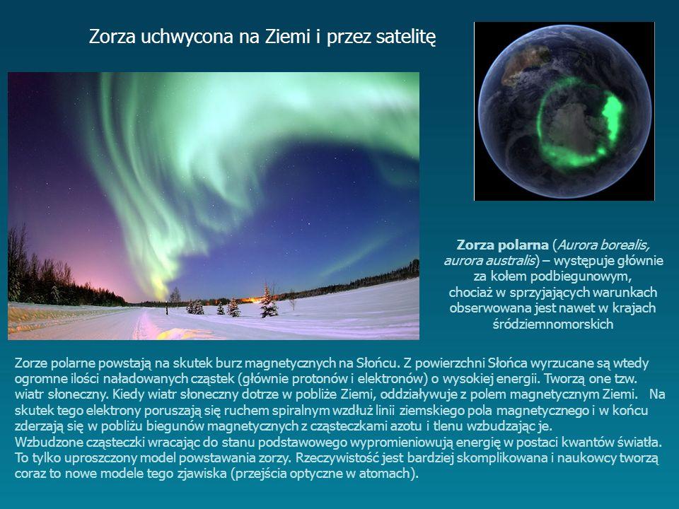 Zorza uchwycona na Ziemi i przez satelitę Zorza polarna (Aurora borealis, aurora australis) – występuje głównie za kołem podbiegunowym, chociaż w sprzyjających warunkach obserwowana jest nawet w krajach śródziemnomorskich Zorze polarne powstają na skutek burz magnetycznych na Słońcu.