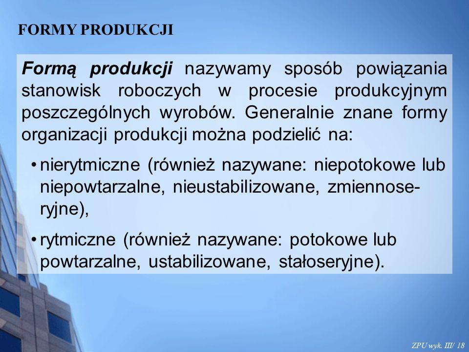 ZPU wyk. III/ 18 FORMY PRODUKCJI Formą produkcji nazywamy sposób powiązania stanowisk roboczych w procesie produkcyjnym poszczególnych wyrobów. Genera