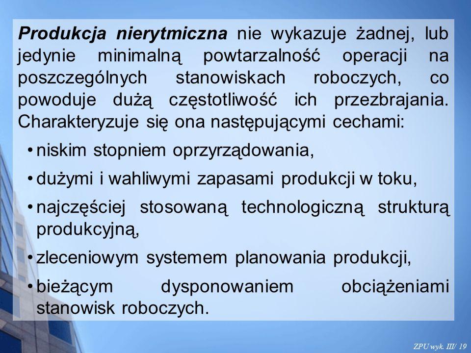 ZPU wyk. III/ 19 Produkcja nierytmiczna nie wykazuje żadnej, lub jedynie minimalną powtarzalność operacji na poszczególnych stanowiskach roboczych, co