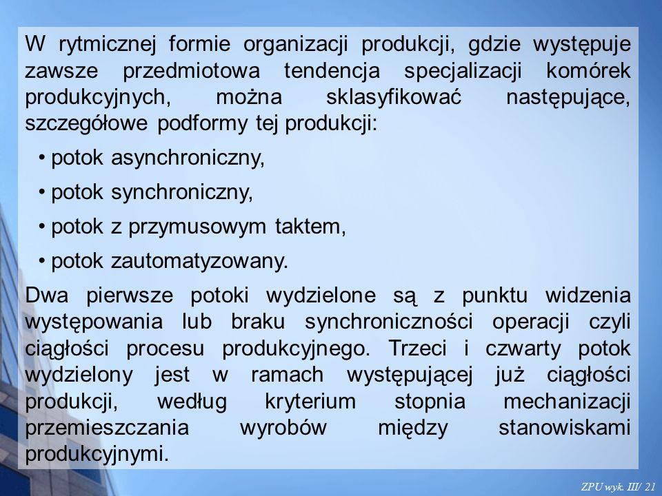 ZPU wyk. III/ 21 W rytmicznej formie organizacji produkcji, gdzie występuje zawsze przedmiotowa tendencja specjalizacji komórek produkcyjnych, można s