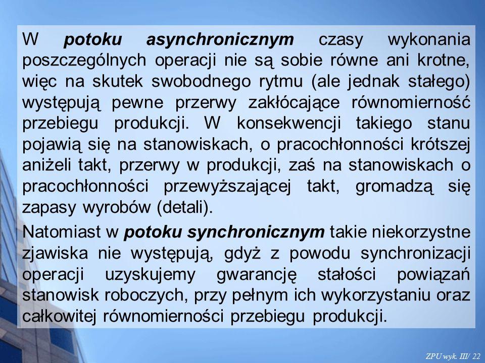 ZPU wyk. III/ 22 W potoku asynchronicznym czasy wykonania poszczególnych operacji nie są sobie równe ani krotne, więc na skutek swobodnego rytmu (ale