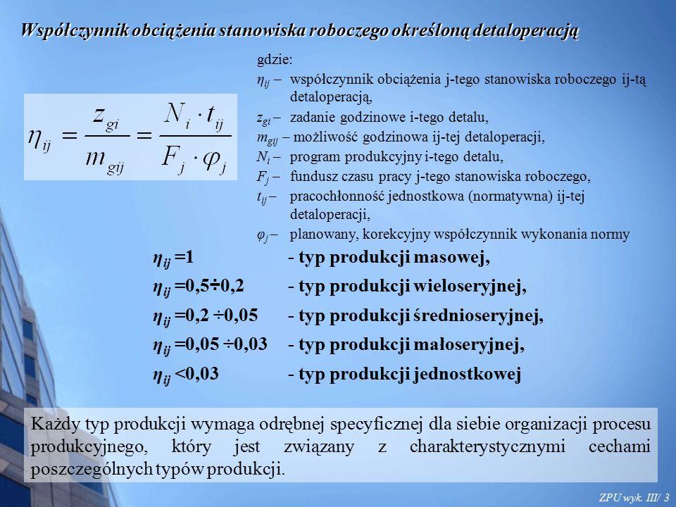 ZPU wyk. III/ 3 Współczynnik obciążenia stanowiska roboczego określoną detaloperacją gdzie: η ij – współczynnik obciążenia j-tego stanowiska roboczego