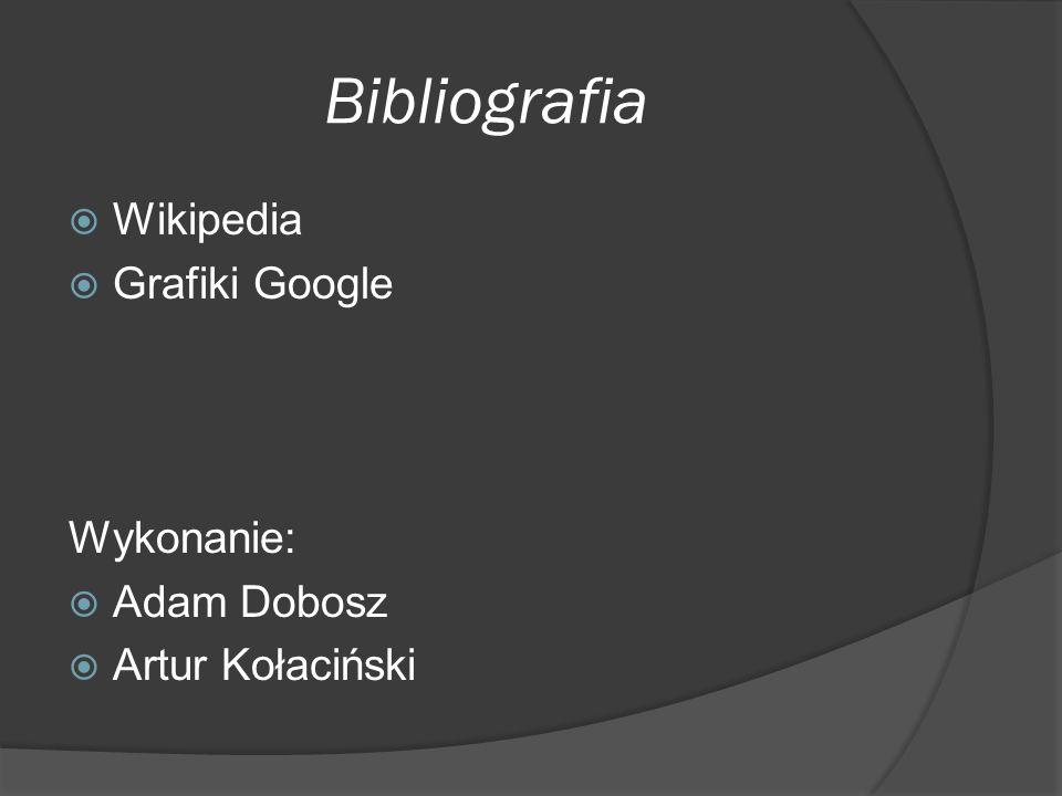 Bibliografia  Wikipedia  Grafiki Google Wykonanie:  Adam Dobosz  Artur Kołaciński