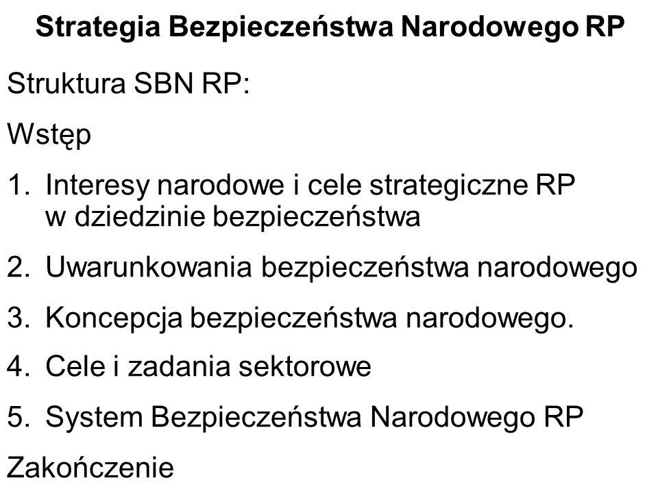 Strategia Bezpieczeństwa Narodowego RP Struktura SBN RP: Wstęp 1.Interesy narodowe i cele strategiczne RP w dziedzinie bezpieczeństwa 2.Uwarunkowania bezpieczeństwa narodowego 3.Koncepcja bezpieczeństwa narodowego.