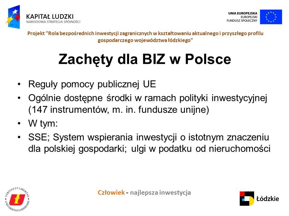Człowiek - najlepsza inwestycja Projekt Rola bezpośrednich inwestycji zagranicznych w kształtowaniu aktualnego i przyszłego profilu gospodarczego województwa łódzkiego Zachęty dla BIZ w Polsce Reguły pomocy publicznej UE Ogólnie dostępne środki w ramach polityki inwestycyjnej (147 instrumentów, m.