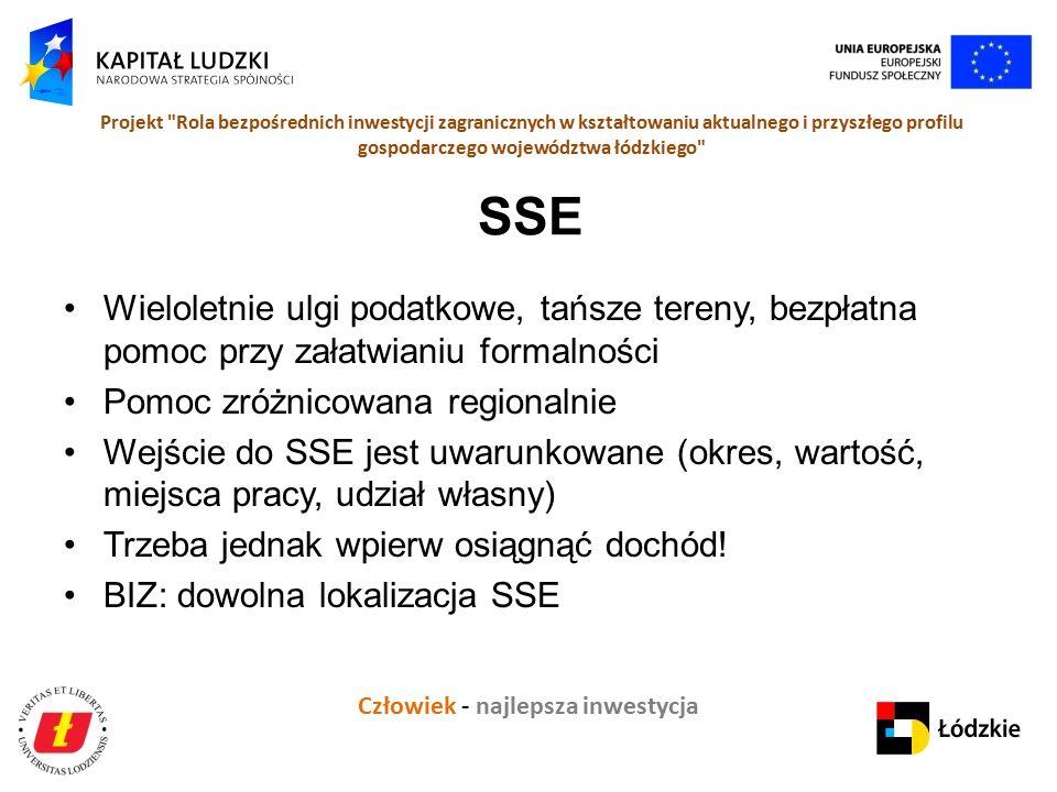 Człowiek - najlepsza inwestycja Projekt Rola bezpośrednich inwestycji zagranicznych w kształtowaniu aktualnego i przyszłego profilu gospodarczego województwa łódzkiego SSE Wieloletnie ulgi podatkowe, tańsze tereny, bezpłatna pomoc przy załatwianiu formalności Pomoc zróżnicowana regionalnie Wejście do SSE jest uwarunkowane (okres, wartość, miejsca pracy, udział własny) Trzeba jednak wpierw osiągnąć dochód.