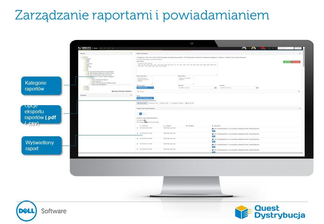 Kategorie raportów Wyświetlony raport Opcje eksportu raportów (.pdf /.csv) Zarządzanie raportami i powiadamianiem