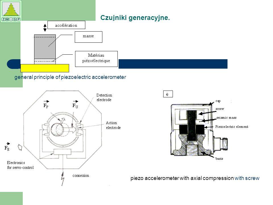 general principle of piezoelectric accelerometer piezo accelerometer with axial compression with screw Czujniki generacyjne.
