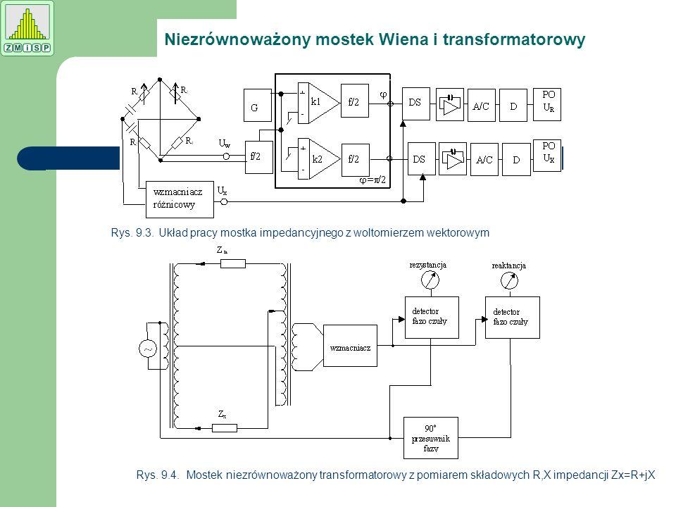 Niezrównoważony mostek Wiena i transformatorowy Rys. 9.3. Układ pracy mostka impedancyjnego z woltomierzem wektorowym Rys. 9.4. Mostek niezrównoważony