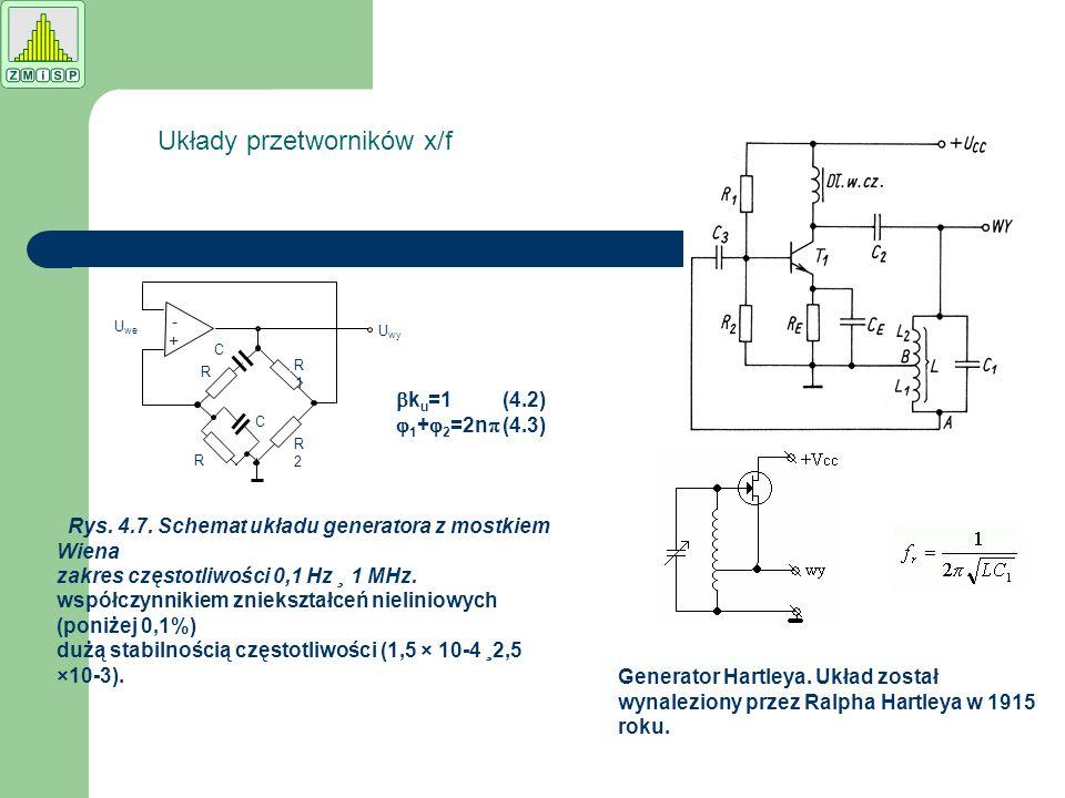 + R1R1 R2R2 R C R C U wy U we -  k u =1(4.2)  1 +  2 =2n  (4.3) Rys. 4.7. Schemat układu generatora z mostkiem Wiena zakres częstotliwości 0,1 Hz