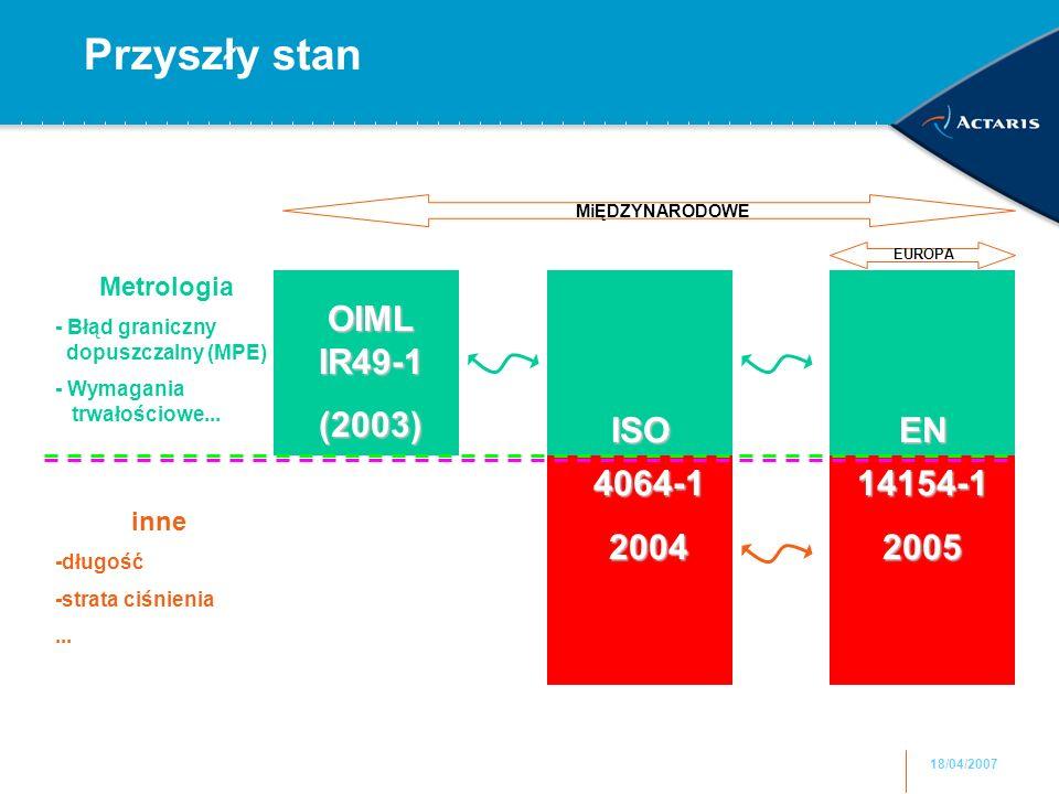 18/04/2007 Przyszły stan OIML IR49-1 (2003) ISO 4064-12004 EN 14154-12005 Metrologia - Błąd graniczny dopuszczalny (MPE) - Wymagania trwałościowe...