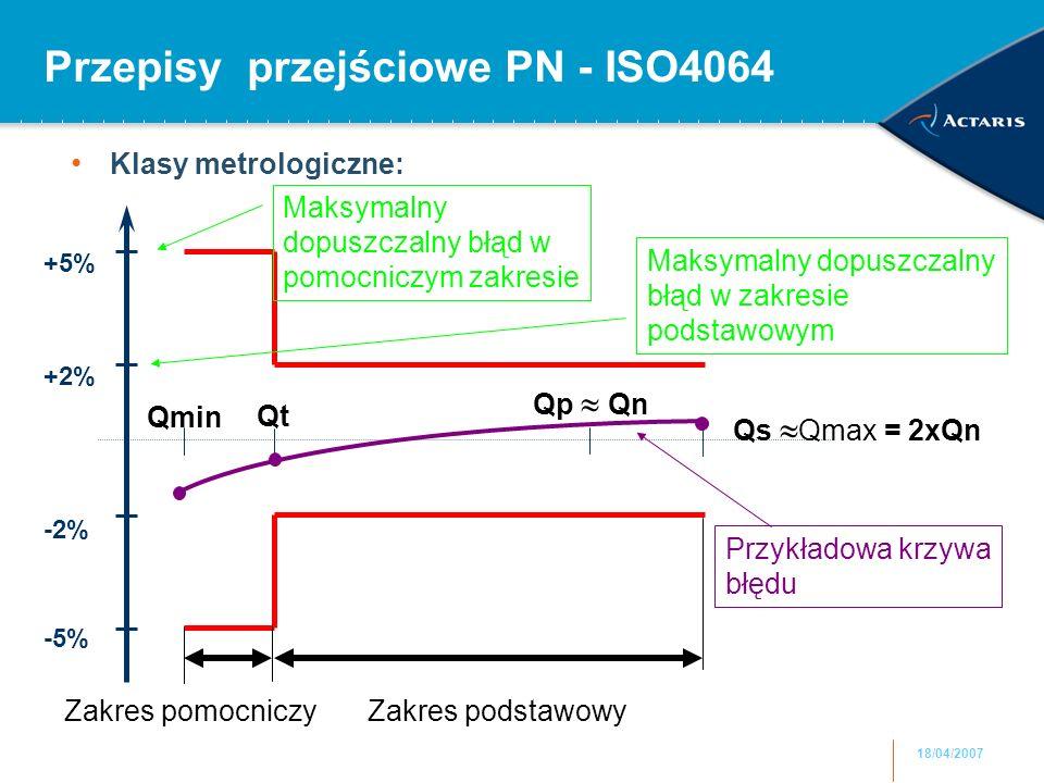 18/04/2007 Przepisy przejściowe PN - ISO4064 Klasy metrologiczne: Qs  Qmax = 2xQn) Qp  Qn +5% -5% +2% -2% Qt Zakres pomocniczyZakres podstawowy Maksymalny dopuszczalny błąd w zakresie podstawowym Maksymalny dopuszczalny błąd w pomocniczym zakresie Przykładowa krzywa błędu Qmin