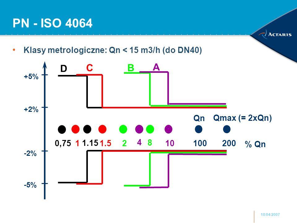 18/04/2007 PN - ISO 4064 Klasy metrologiczne: Qn < 15 m3/h (do DN40) 10 8 4 21.51 100200 Qmax (= 2xQn) Qn +5% -5% +2% -2% % Qn CB A 1.15 0,75 D