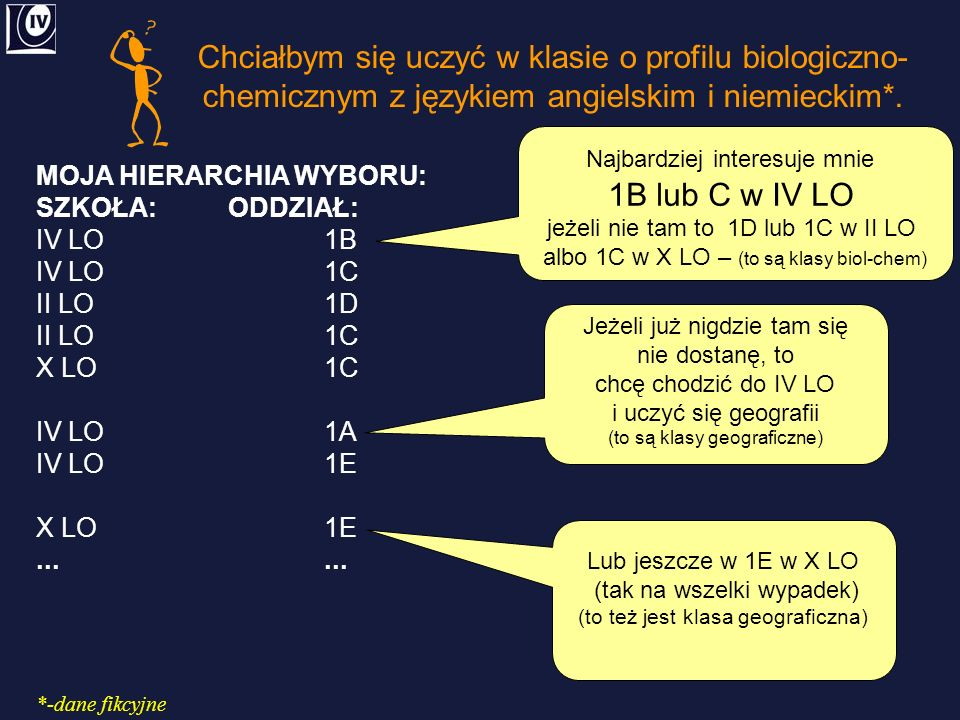 Chciałbym się uczyć w klasie o profilu biologiczno- chemicznym z językiem angielskim i niemieckim*. MOJA HIERARCHIA WYBORU: SZKOŁA:ODDZIAŁ: IV LO1B IV
