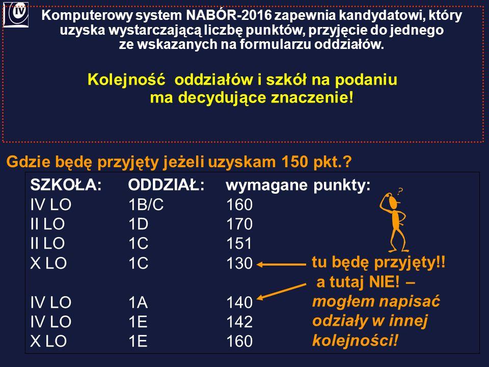 Gdzie będę przyjęty jeżeli uzyskam 150 pkt.? SZKOŁA:ODDZIAŁ:wymagane punkty: IV LO1B/C160 II LO1D170 II LO1C151 X LO1C130 IV LO1A140 IV LO1E142 X LO1E