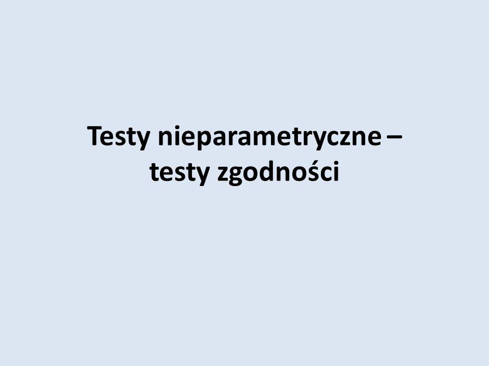 Testy nieparametryczne – testy zgodności