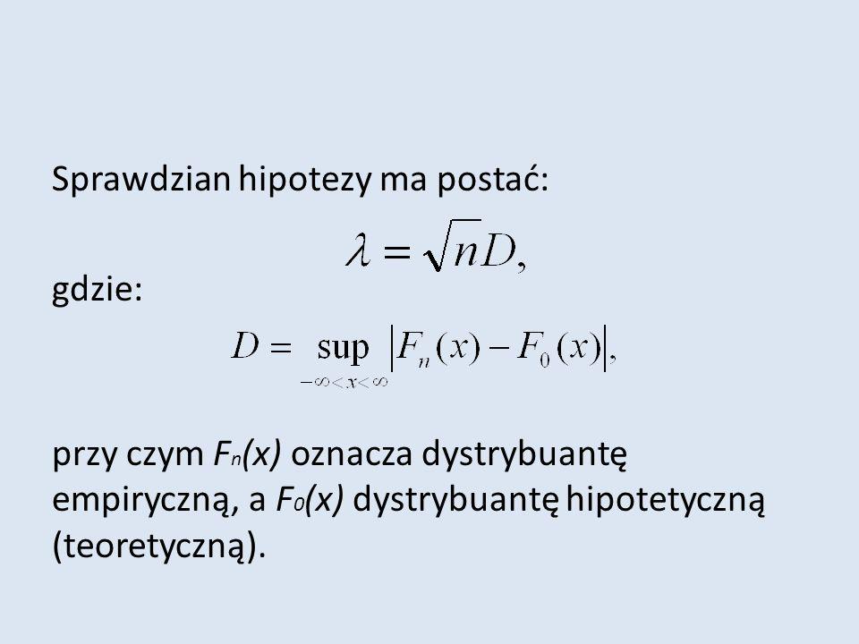 Sprawdzian hipotezy ma postać: gdzie: przy czym F n (x) oznacza dystrybuantę empiryczną, a F 0 (x) dystrybuantę hipotetyczną (teoretyczną).