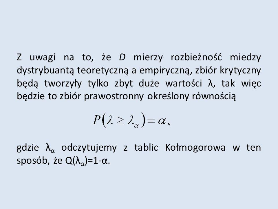 Z uwagi na to, że D mierzy rozbieżność miedzy dystrybuantą teoretyczną a empiryczną, zbiór krytyczny będą tworzyły tylko zbyt duże wartości λ, tak więc będzie to zbiór prawostronny określony równością gdzie λ α odczytujemy z tablic Kołmogorowa w ten sposób, że Q(λ α )=1-α.