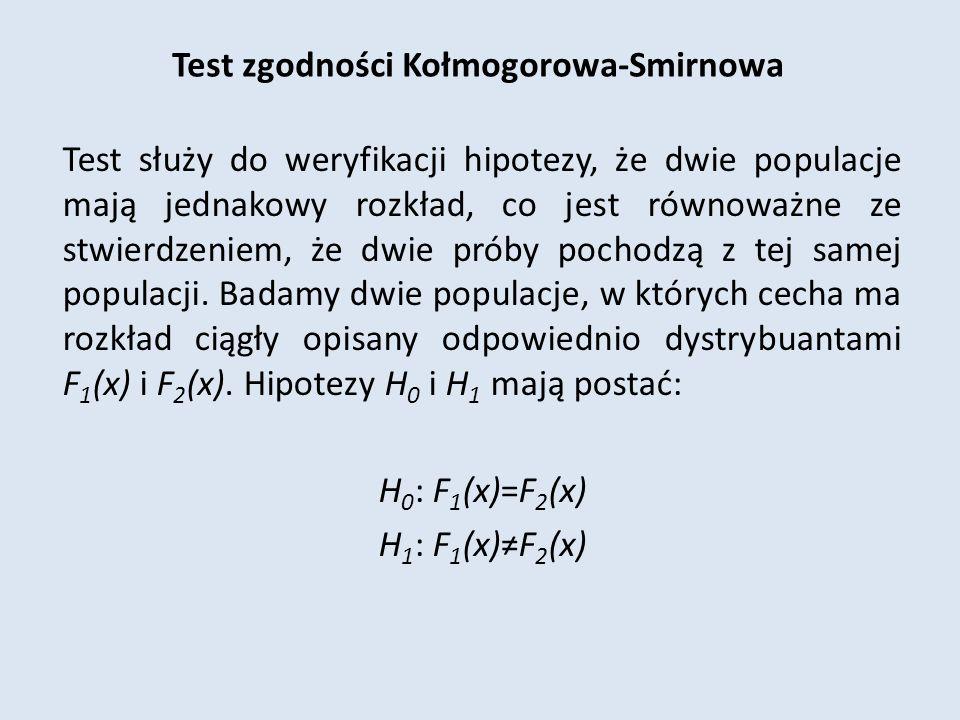 Test zgodności Kołmogorowa-Smirnowa Test służy do weryfikacji hipotezy, że dwie populacje mają jednakowy rozkład, co jest równoważne ze stwierdzeniem, że dwie próby pochodzą z tej samej populacji.