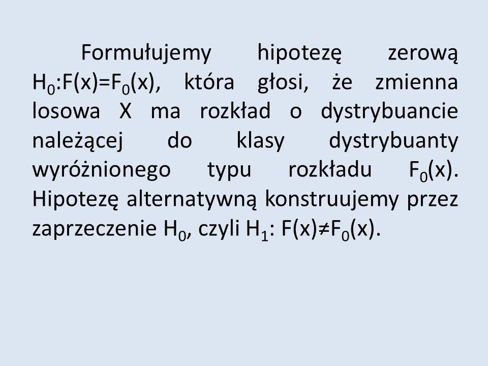 Formułujemy hipotezę zerową H 0 :F(x)=F 0 (x), która głosi, że zmienna losowa X ma rozkład o dystrybuancie należącej do klasy dystrybuanty wyróżnionego typu rozkładu F 0 (x).