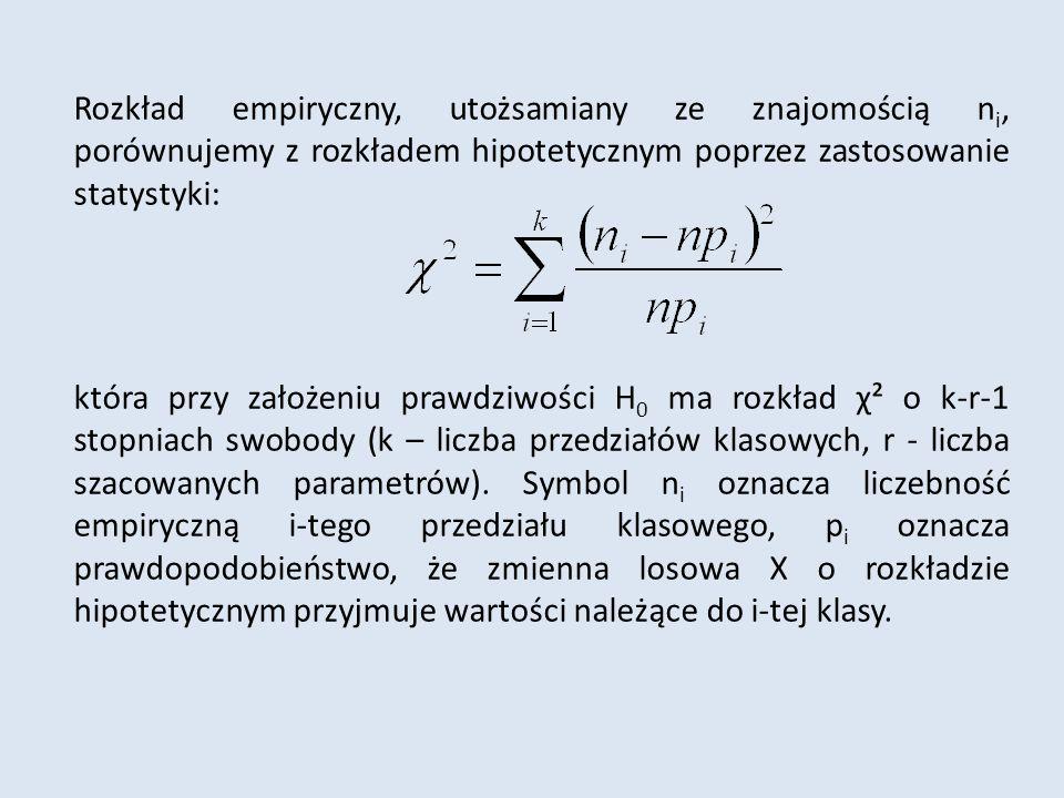 Rozkład empiryczny, utożsamiany ze znajomością n i, porównujemy z rozkładem hipotetycznym poprzez zastosowanie statystyki: która przy założeniu prawdziwości H 0 ma rozkład χ² o k-r-1 stopniach swobody (k – liczba przedziałów klasowych, r - liczba szacowanych parametrów).