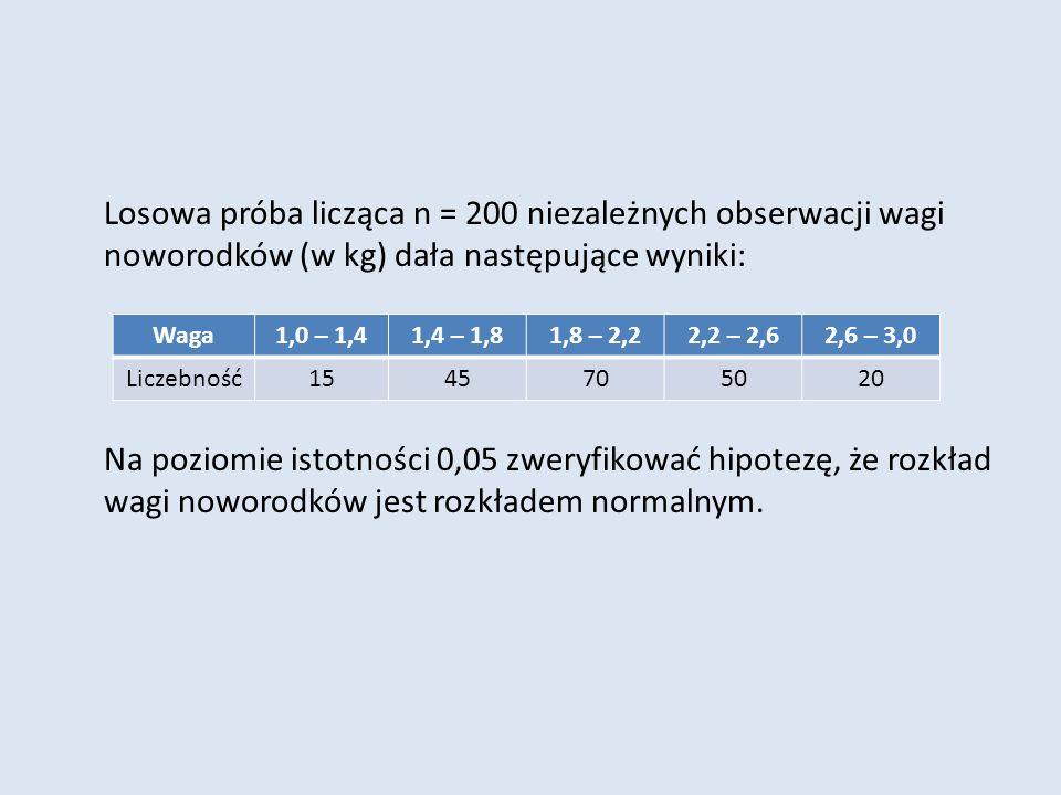 Losowa próba licząca n = 200 niezależnych obserwacji wagi noworodków (w kg) dała następujące wyniki: Na poziomie istotności 0,05 zweryfikować hipotezę, że rozkład wagi noworodków jest rozkładem normalnym.