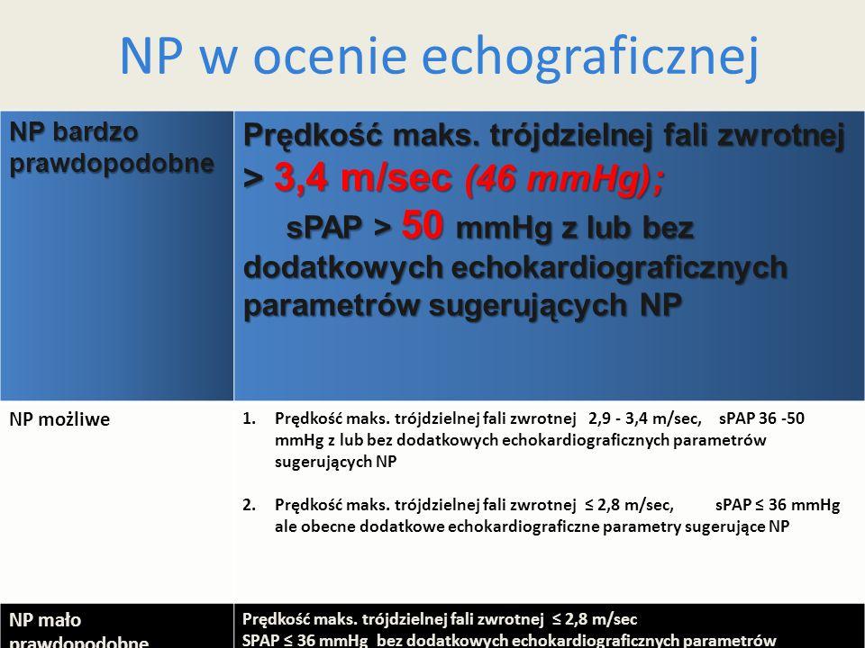 NP w ocenie echograficznej NP bardzo prawdopodobne Prędkość maks. trójdzielnej fali zwrotnej > 3,4 m/sec (46 mmHg); sPAP > 50 mmHg z lub bez dodatkowy