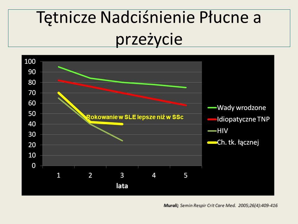 Tętnicze Nadciśnienie Płucne a przeżycie Murali; Semin Respir Crit Care Med. 2005;26(4):409-416 Rokowanie w SLE lepsze niż w SSc
