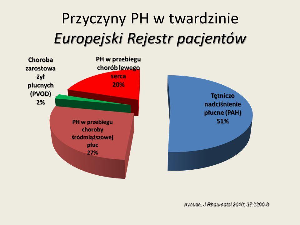 Europejski Rejestr pacjentów Przyczyny PH w twardzinie Europejski Rejestr pacjentów Avouac. J Rheumatol 2010; 37:2290-8