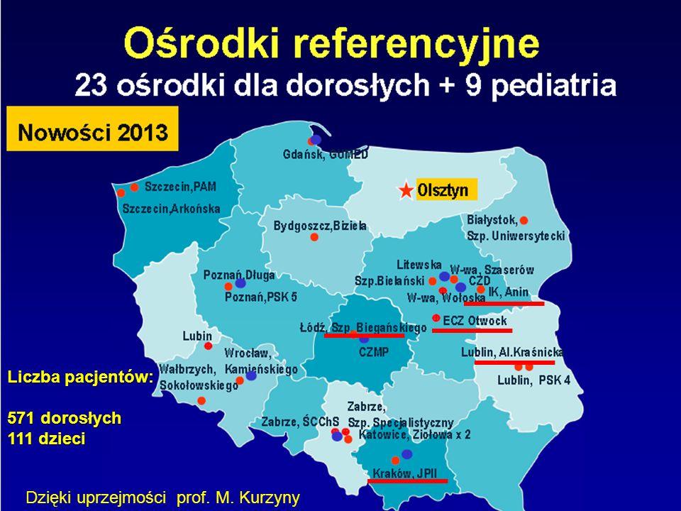 ny Dzięki uprzejmości prof. M. Kurzyny Liczba pacjentów: 571 dorosłych 111 dzieci