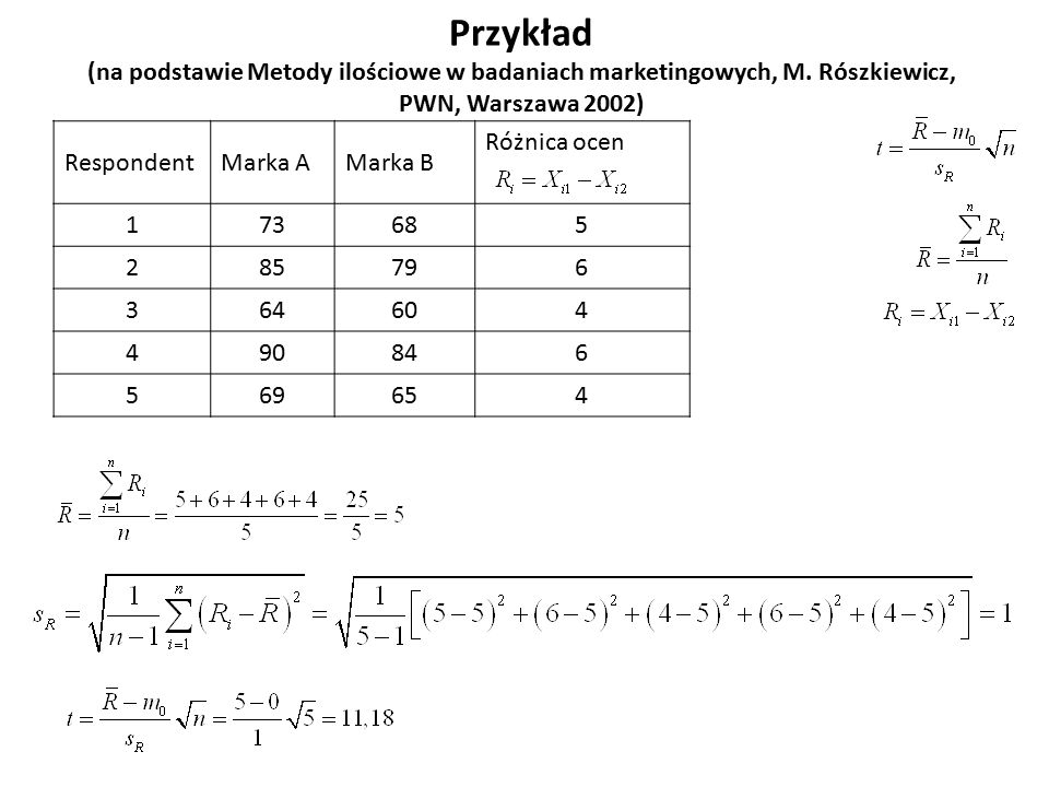 Przykład (na podstawie Metody ilościowe w badaniach marketingowych, M. Rószkiewicz, PWN, Warszawa 2002) RespondentMarka AMarka B Różnica ocen 173685 2