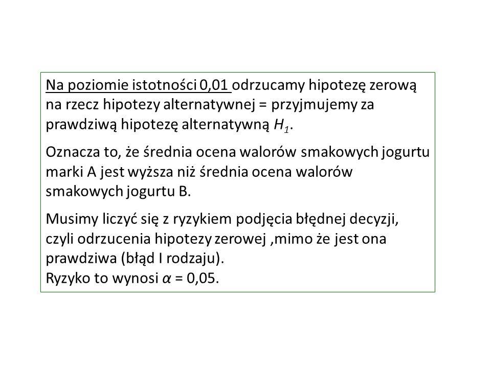 Na poziomie istotności 0,01 odrzucamy hipotezę zerową na rzecz hipotezy alternatywnej = przyjmujemy za prawdziwą hipotezę alternatywną H 1. Oznacza to