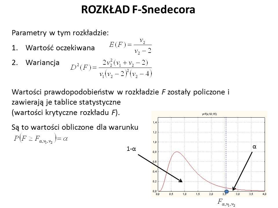 ROZKŁAD F-Snedecora Parametry w tym rozkładzie: 1.Wartość oczekiwana 2.Wariancja Wartości prawdopodobieństw w rozkładzie F zostały policzone i zawierają je tablice statystyczne (wartości krytyczne rozkładu F).