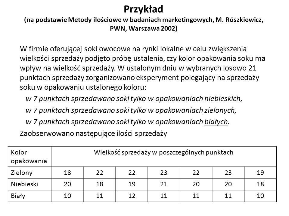 Przykład (na podstawie Metody ilościowe w badaniach marketingowych, M. Rószkiewicz, PWN, Warszawa 2002) W firmie oferującej soki owocowe na rynki loka