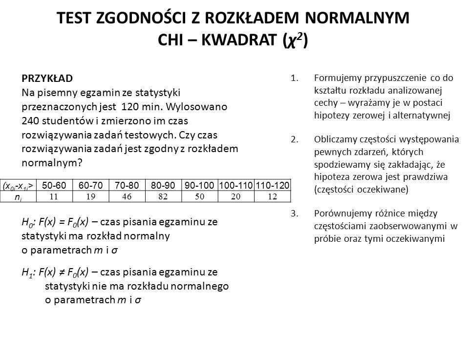TEST ZGODNOŚCI Z ROZKŁADEM NORMALNYM CHI – KWADRAT (χ 2 ) 1.Formujemy przypuszczenie co do kształtu rozkładu analizowanej cechy – wyrażamy je w postaci hipotezy zerowej i alternatywnej 2.Obliczamy częstości występowania pewnych zdarzeń, których spodziewamy się zakładając, że hipoteza zerowa jest prawdziwa (częstości oczekiwane) 3.Porównujemy różnice między częstościami zaobserwowanymi w próbie oraz tymi oczekiwanymi PRZYKŁAD Na pisemny egzamin ze statystyki przeznaczonych jest 120 min.