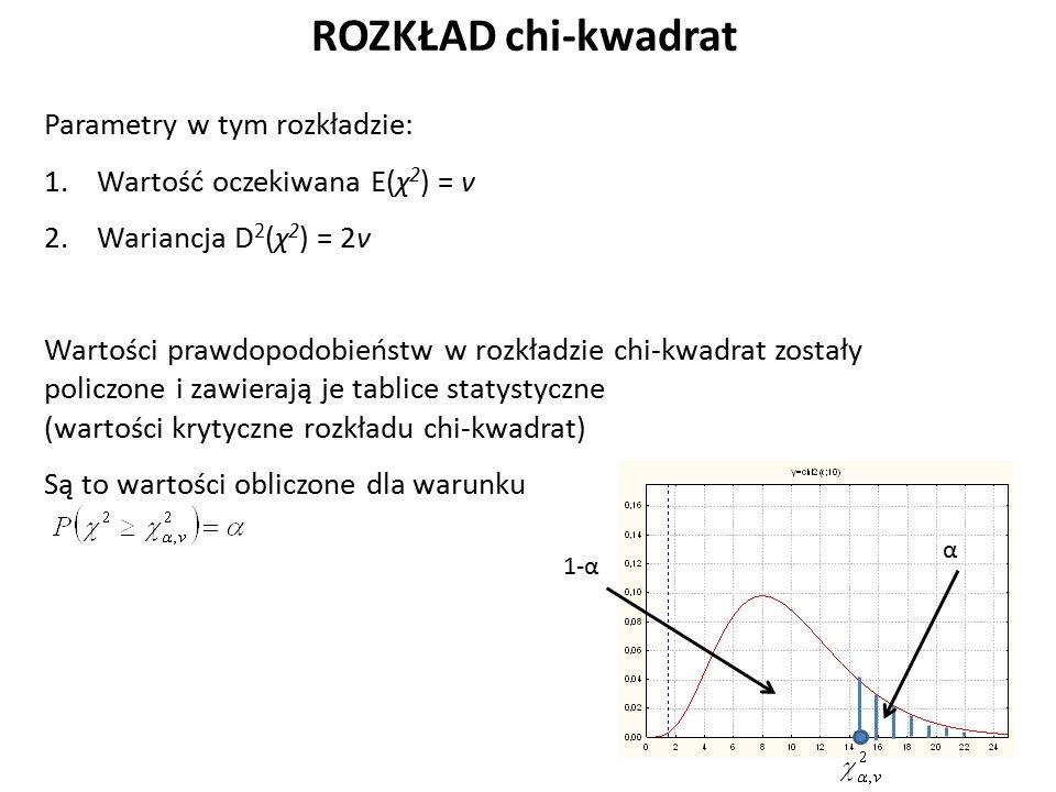 ROZKŁAD chi-kwadrat Parametry w tym rozkładzie: 1.Wartość oczekiwana E(χ 2 ) = v 2.Wariancja D 2 (χ 2 ) = 2v Wartości prawdopodobieństw w rozkładzie c