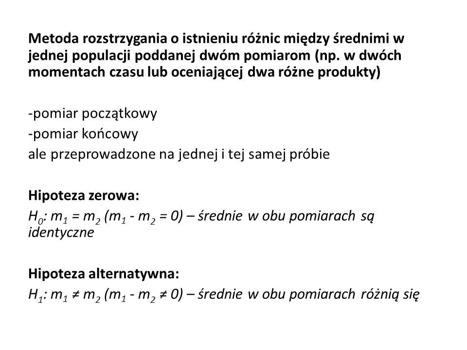 Metoda rozstrzygania o istnieniu różnic między średnimi w jednej populacji poddanej dwóm pomiarom (np.