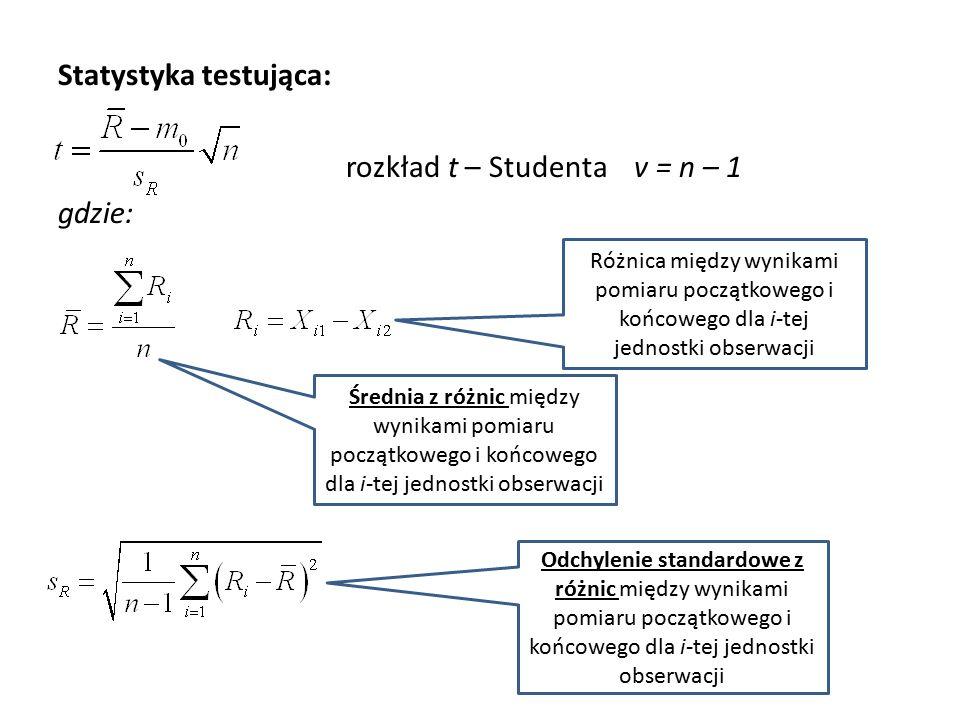 Statystyka testująca: rozkład t – Studenta v = n – 1 gdzie: Różnica między wynikami pomiaru początkowego i końcowego dla i-tej jednostki obserwacji Średnia z różnic między wynikami pomiaru początkowego i końcowego dla i-tej jednostki obserwacji Odchylenie standardowe z różnic między wynikami pomiaru początkowego i końcowego dla i-tej jednostki obserwacji