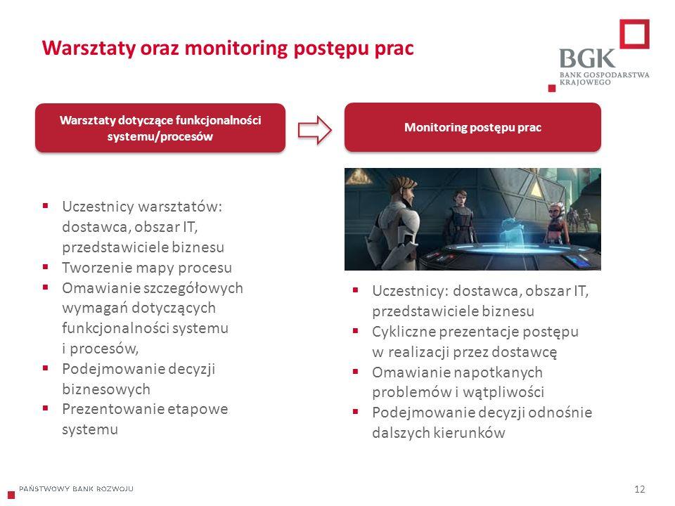204/204/204 218/32/56 118/126/132 183/32/51 227/30/54 Warsztaty oraz monitoring postępu prac 12 Warsztaty dotyczące funkcjonalności systemu/procesów Monitoring postępu prac  Uczestnicy warsztatów: dostawca, obszar IT, przedstawiciele biznesu  Tworzenie mapy procesu  Omawianie szczegółowych wymagań dotyczących funkcjonalności systemu i procesów,  Podejmowanie decyzji biznesowych  Prezentowanie etapowe systemu  Uczestnicy: dostawca, obszar IT, przedstawiciele biznesu  Cykliczne prezentacje postępu w realizacji przez dostawcę  Omawianie napotkanych problemów i wątpliwości  Podejmowanie decyzji odnośnie dalszych kierunków