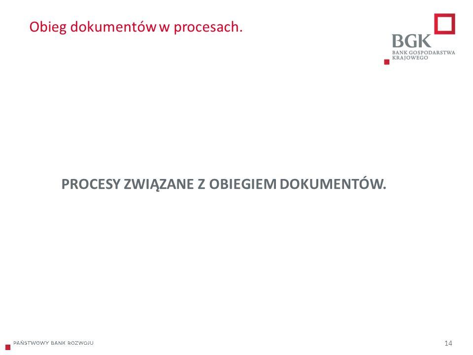 204/204/204 218/32/56 118/126/132 183/32/51 227/30/54 Obieg dokumentów w procesach.