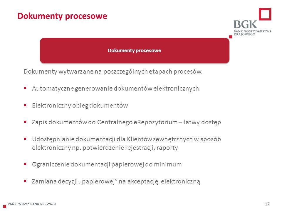 204/204/204 218/32/56 118/126/132 183/32/51 227/30/54 Dokumenty procesowe 17 Dokumenty procesowe Dokumenty wytwarzane na poszczególnych etapach procesów.